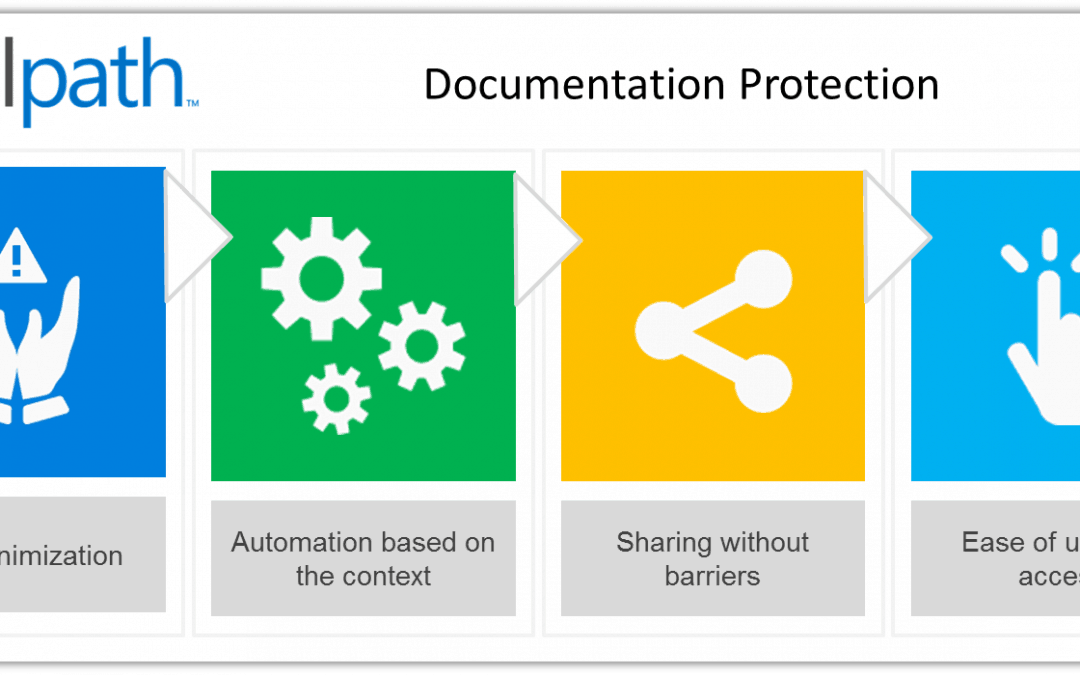 The four pillars of data protection