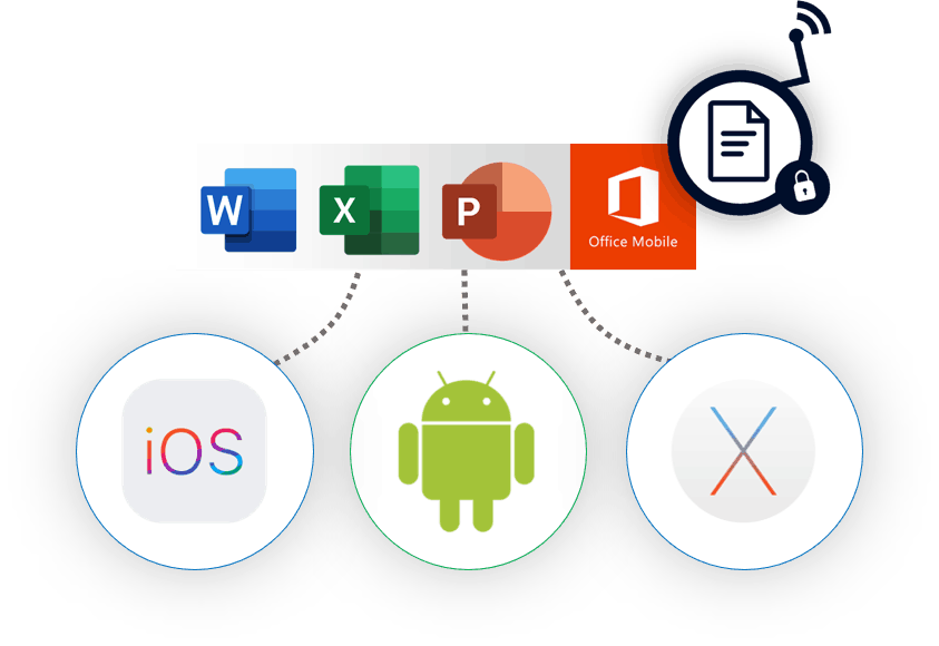 Open Office protected documents in Android, iOS and Mac