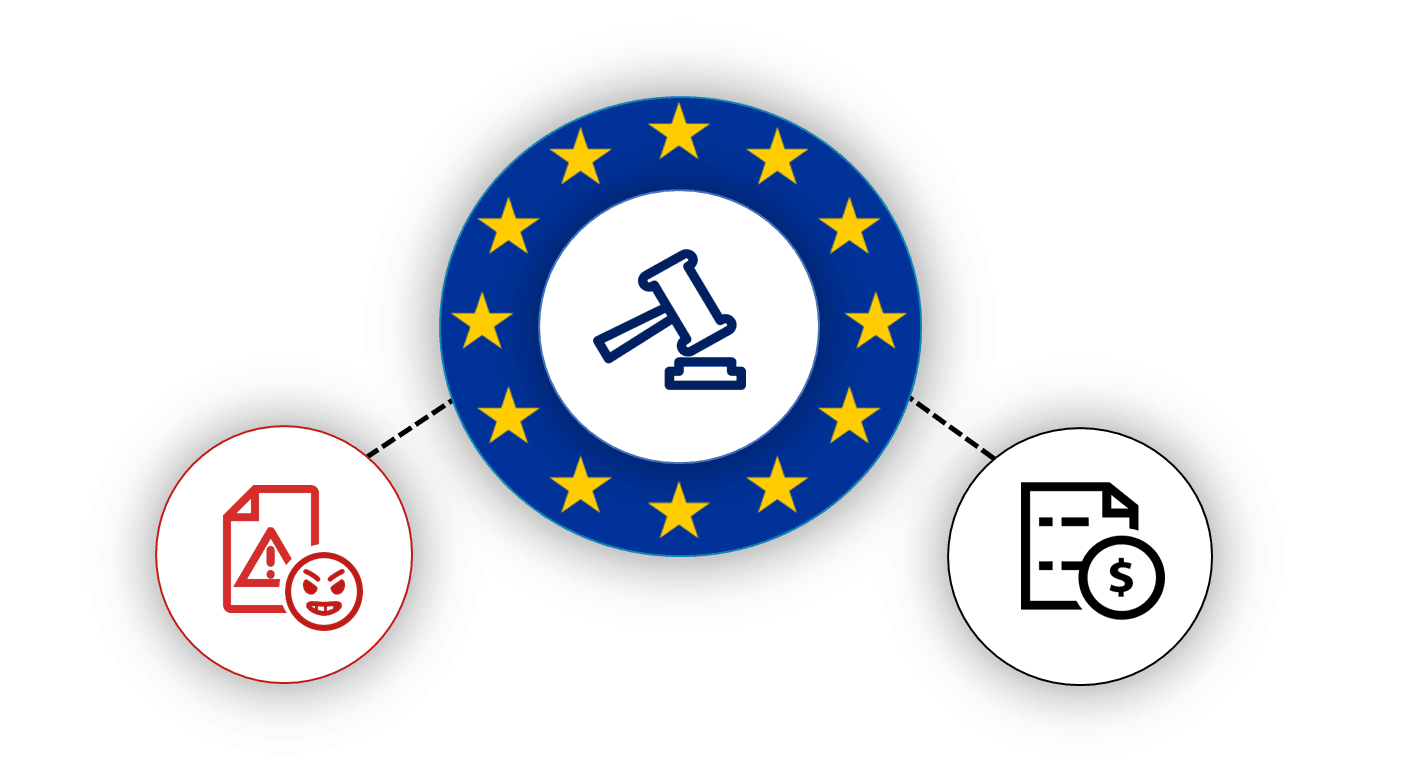 The largest fines imposed to date under the GDPR for data breaches