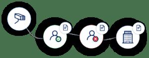 iconos vigilar controlar usuarios y documentos