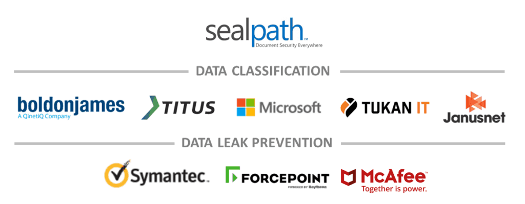 Sealpath integration with classification tools