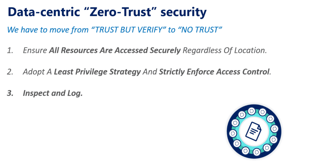 zero trust security data centric protection