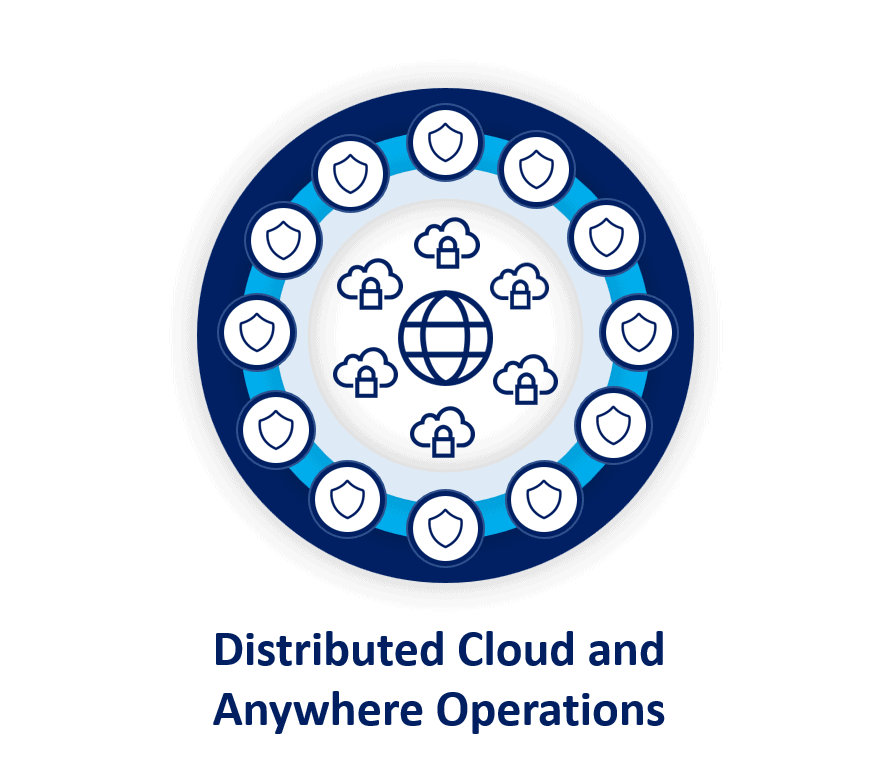 Distributed cloud and anywhere operations